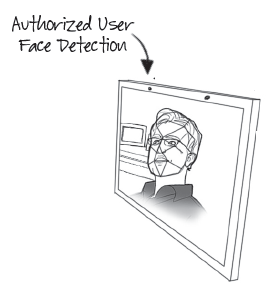 What is Heterogeneous System Architecture - Authorized User Face Detection