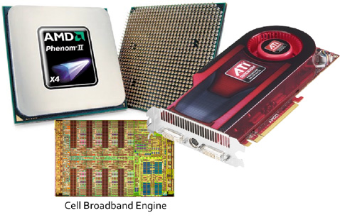 OpenCL™ and the AMD APP SDK - Parallel Processors