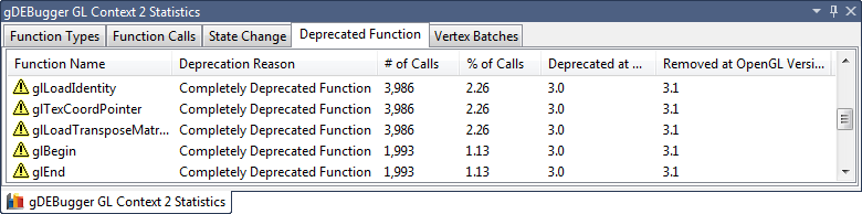 Statistics View - Deprecated Function Statistics View