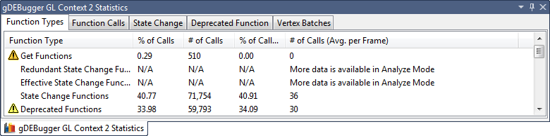 Statistics View - Function Types Statistics View
