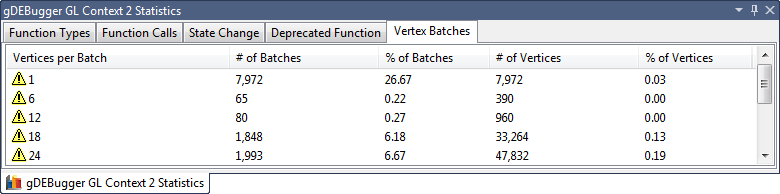 Statistics View - Vertex Batch Statistics View