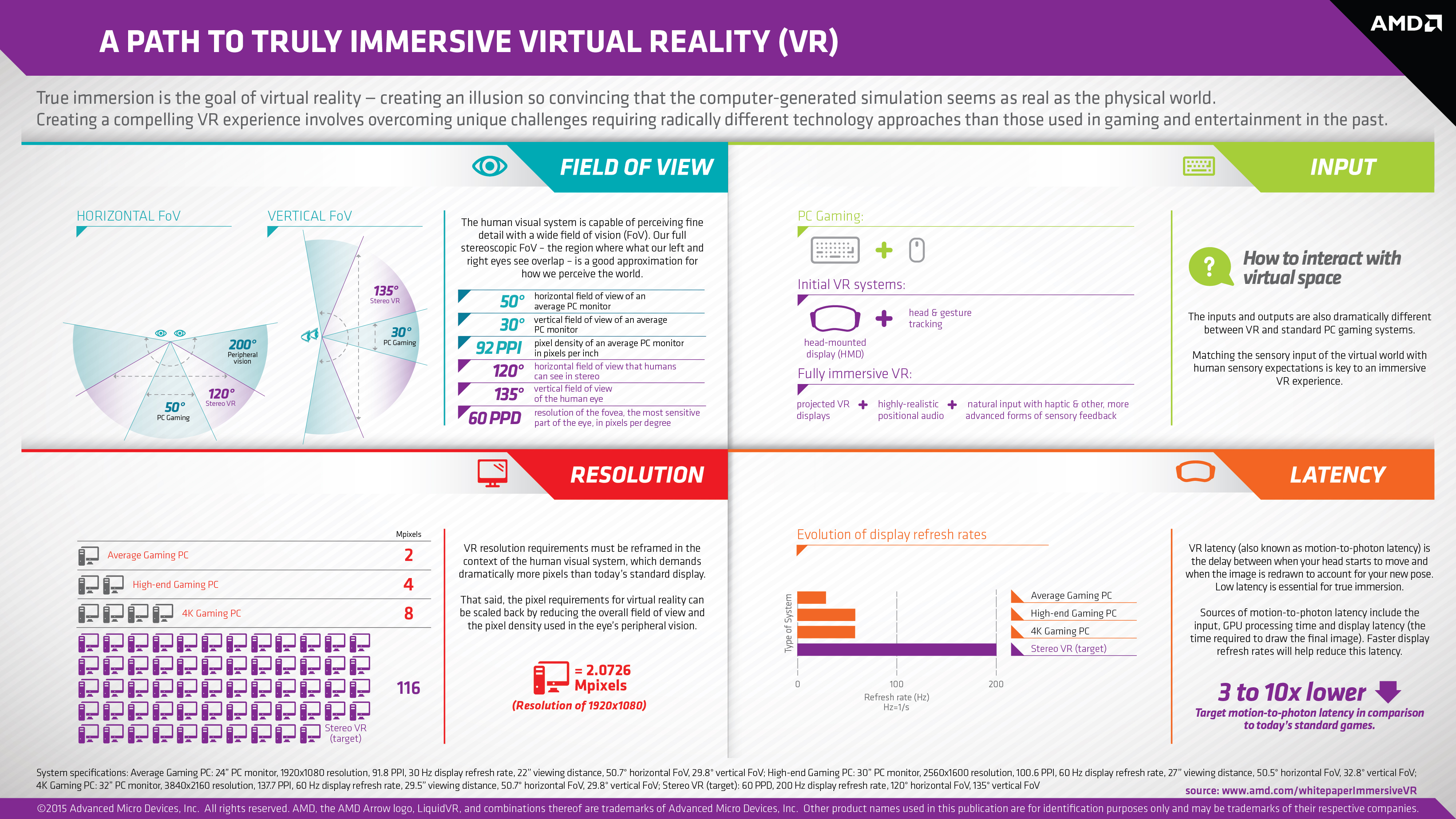 A Path To Truly Immersive Virtual Reality